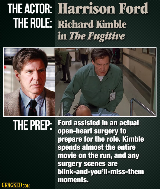 THE ACTOR: Harrison Ford THE ROLE: Richard Kimble in The Fugitive THE PREP: Ford assisted in an actual open-heart surgery to prepare for the role. Kim