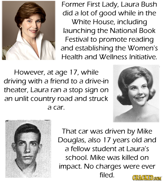 21 Beloved Famous People Everyone Forgets Did Awful Things