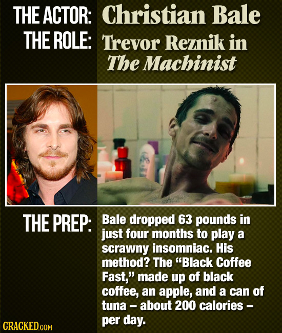 THE ACTOR: Christian Bale THE ROLE: Trevor Reznik in The Machinist THE PREP: Bale dropped 63 pounds in just four months to play a scrawny insomniac. H