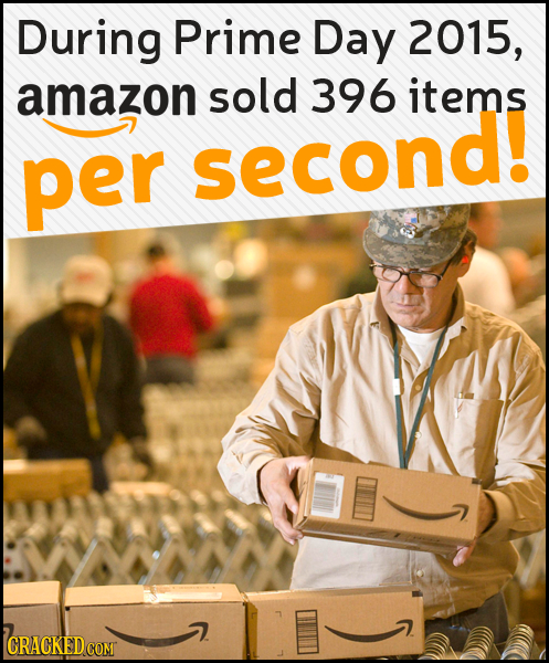During Prime Day 2015, amazon sold 396 items per second!