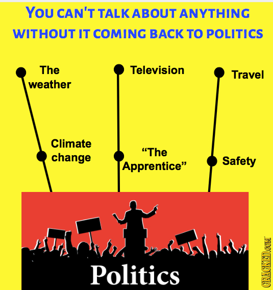 You CAN'T TALK ABOUT ANYTHING WITHOUT IT COMING BACK TO POLITICS The Television Travel weather Climate The change Apprentice Safety Politics