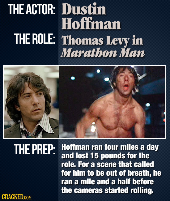 THE ACTOR: Dustin Hoffman THE ROLE: Thomas Levy in Marathon Man THE PREP: Hoffman ran four miles a day and lost 15 pounds for the role. For a scene th