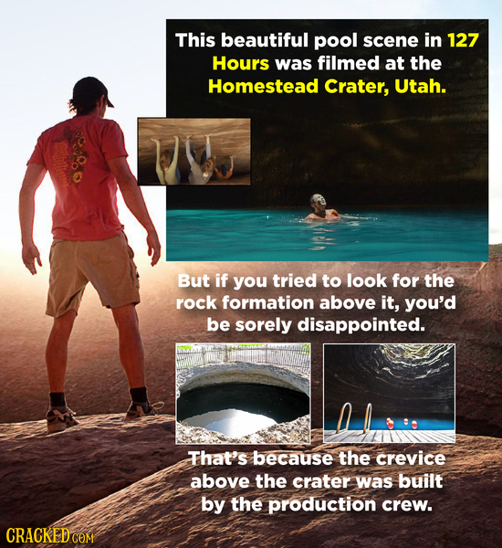This beautiful pool scene in 127 Hours was filmed at the Homestead Crater, Utah. But if you tried to look for the rock formation above it, you'd be so