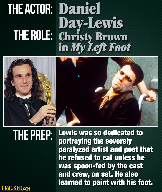 THE ACTOR: Daniel Day-Lewis THE ROLE: Christy Brown in My Left Foot THE PREP: Lewis was SO dedicated to portraying the severely paralyzed artist and p