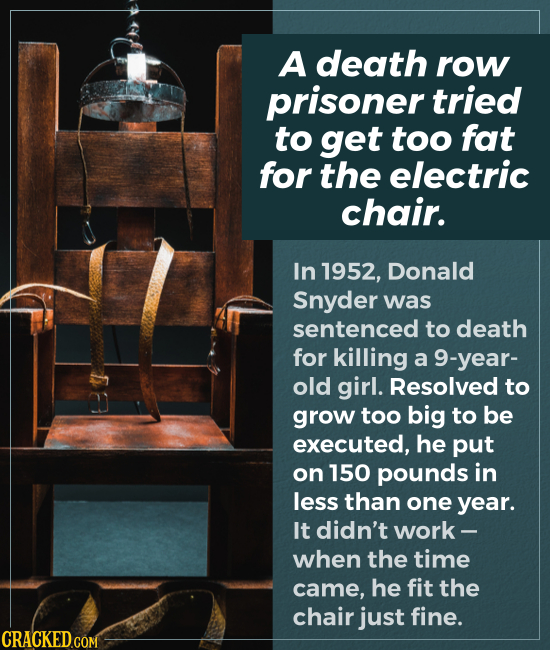 A death row prisoner tried to get too fat for the electric chair. In 1952, Donald Snyder was sentenced to death for killing a 9-year- old girl. Resolv