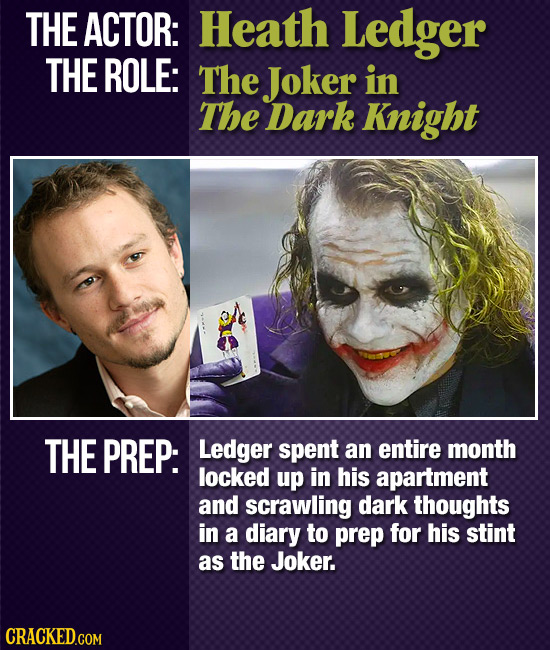 THE ACTOR: Heath Ledger THE ROLE: The Joker in The Dark Knight THE PREP: Ledger spent an entire month locked up in his apartment and scrawling dark th