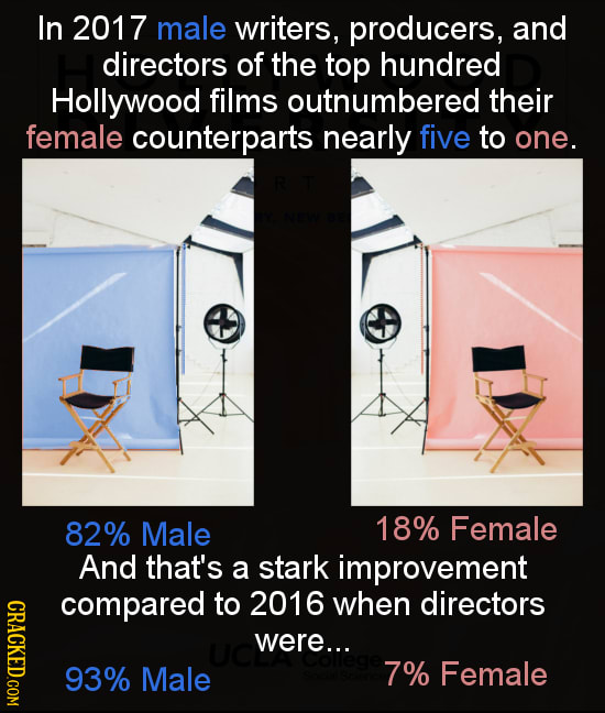 Here's Why Hollywood Still Doesn't Get Diversity