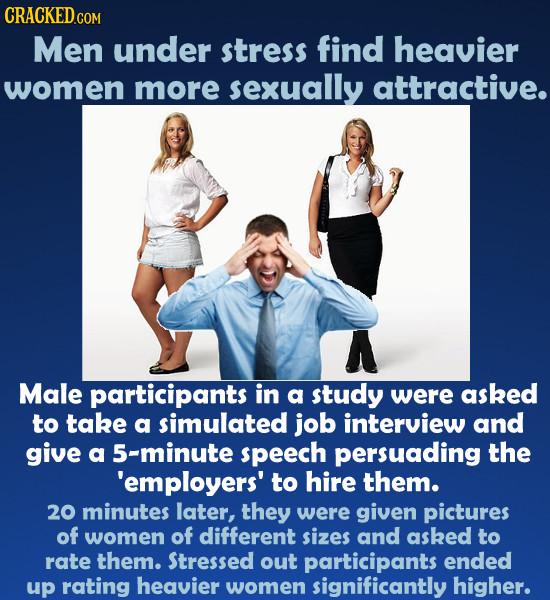 Men under stress find heavier women more sexually attractive. A Male participants in a study were asked to take a simulated job interview and give a 5
