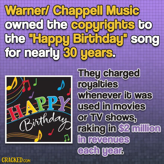 Warnerl Chappell Music owned the copyrights to the Happy Birthday song for nearly 30 years. They charged royalties whenever it was HAPPK used in mov