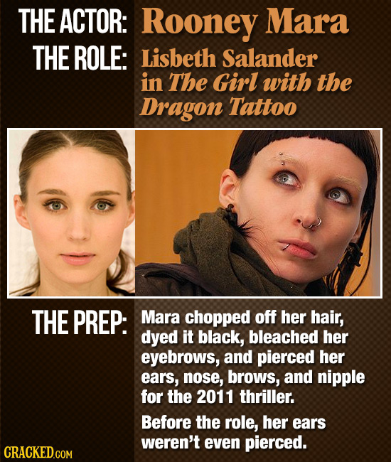 THE ACTOR: Rooney Mara THE ROLE: Lisbeth Salander in The Girl with the Dragon Tattoo THE PREP: Mara chopped off her hair, dyed it black, bleached her