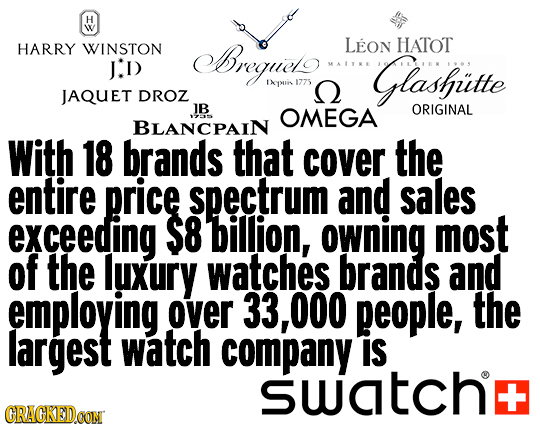 H WINSTON Breguclo LEON HATOT HARRY JD WALINE Glasbitte t,a IX puins 1775 Q JAQUET DROZ IB OMEGA ORIGINAL a BLANCPAIN With 18 brands that cover the en