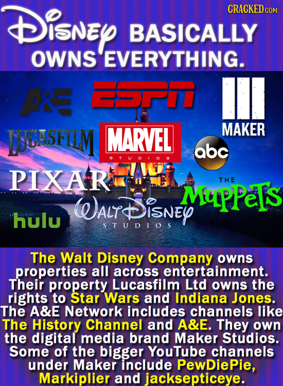 Disney CRACKEDcO BASICALLY OWNS EVERYTHING. ARE 2OP1 IUCASFILM MARVEL MAKER abc STUDIOS PIXAR MupPeTs THE WALT DisNEY hulu STUDIO STUDIOS The Walt Dis