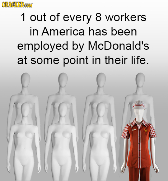 CRACKEDO 1 out of every 8 workers in America has been employed by McDonald's at some point in their life.