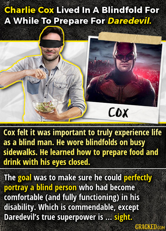 Charlie Cox Lived In A Blindfold For A While To Prepare For Daredevil. COX Cox felt it was important to truly experience life as a blind man. He wore
