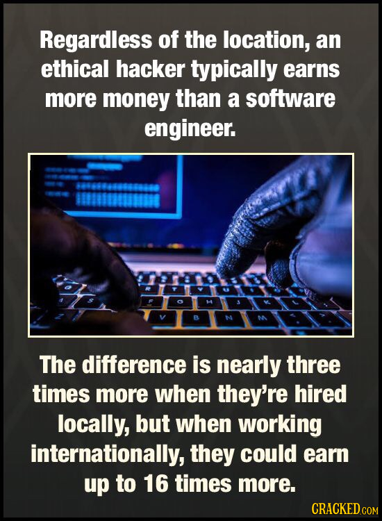 Regardless of the location, an ethical hacker typically earns more money than a software engineer. The difference is nearly three times more when they