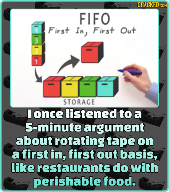 CRACKEDcO FIFO First In First Out 3 2 1 STORAGE I once listened to a 5-minute argument about rotating tape on a first in, first out basis, like restau