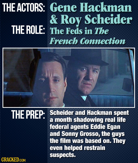 THE ACTORS: Gene Hackman & Roy Scheider THE ROLE: The Feds in The French Connection THE PREP: Scheider and Hackman spent a month shadowing real life f