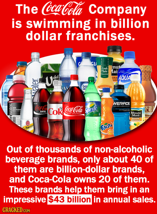 The Coca-Cola Company is swimming in billion dollar franchises. Fresh nut Tasfe Lai del ORA AQUA VIC A bo ao NAO WERADE (ocaCe Cok ca-Cola Sprite K ze