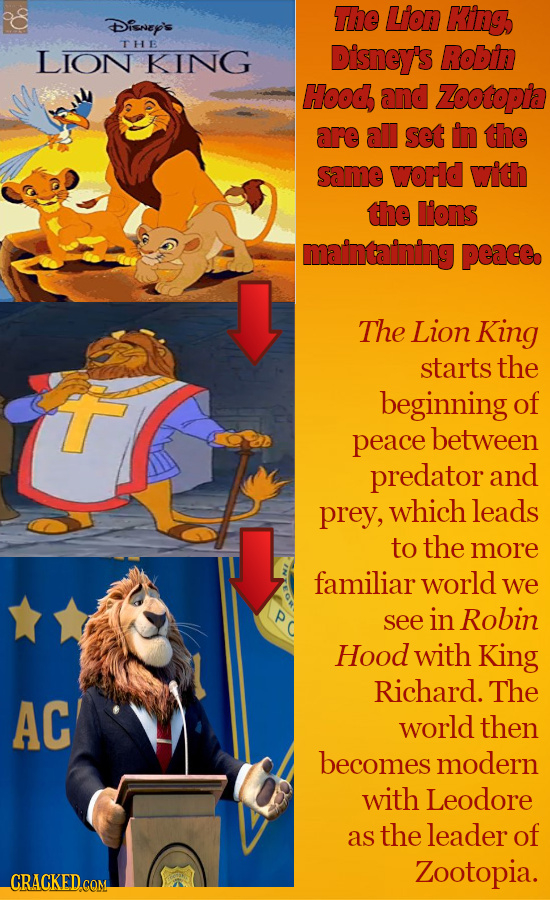 The Lion King Disney's THE LION KING Disney's Robin Hood and Zootopia are all set in the same world with the lions maintaining peacee The Lion King st