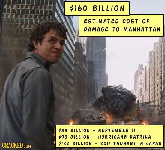 $160 BILLION ESTIMATED COST OF DAMAGE TO MANHATTAN $83 BILLION SEPTEMBER 11 $90 BILLION HURRICANE KATRINA $122 BILLION 2011 TSUNAMI IN JAPAN