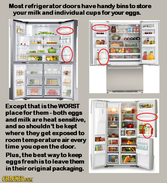 Most refrigerator doors have handy bins to store your milk and individual cups for your eggs. Except that is the WORST for them - both eggs and milk a