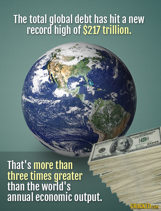 The total global debt has hit a new record high of $217 trillion. HEOTR 1) 0 That's more than three times greater than the world's annual economic out