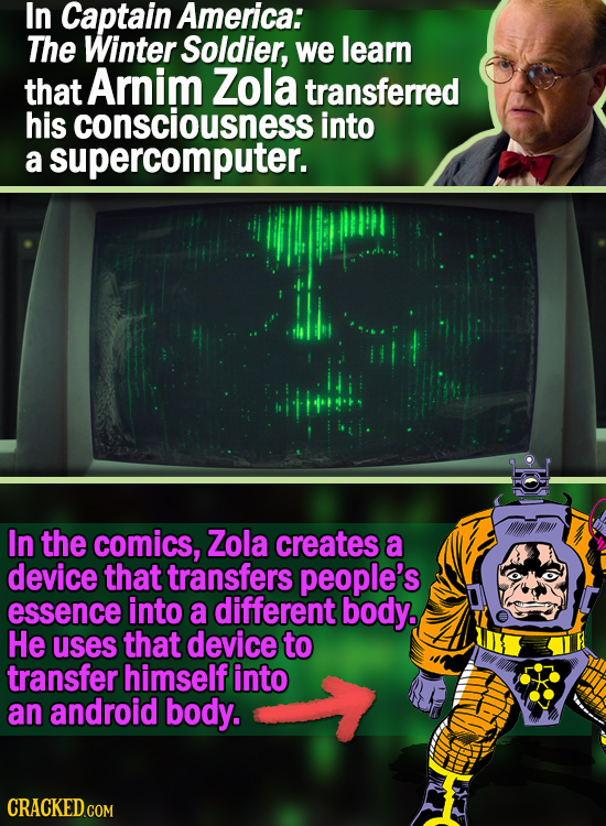 In Captain America: The Winter Soldier, we learn that Arnim Zola transferred his consciousness into a supercomputer. In the comics, Zola creates a dev