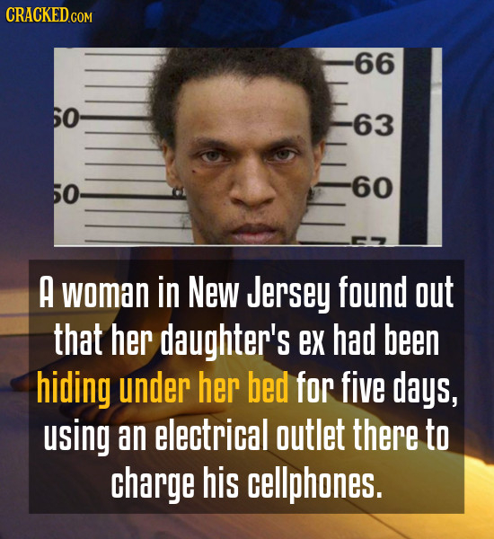 CRACKEDcO COM 66 63 50 60 A woman in New Jersey found out that her daughter's ex had been hiding under her bed for five Days, using an electrical outl