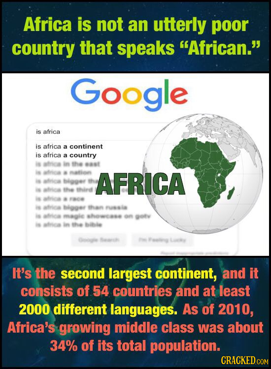 Africa is not an utterly poor country that speaks African. Google is africa is africa a continent is africa a country in he east atoa atlon AFRICA a