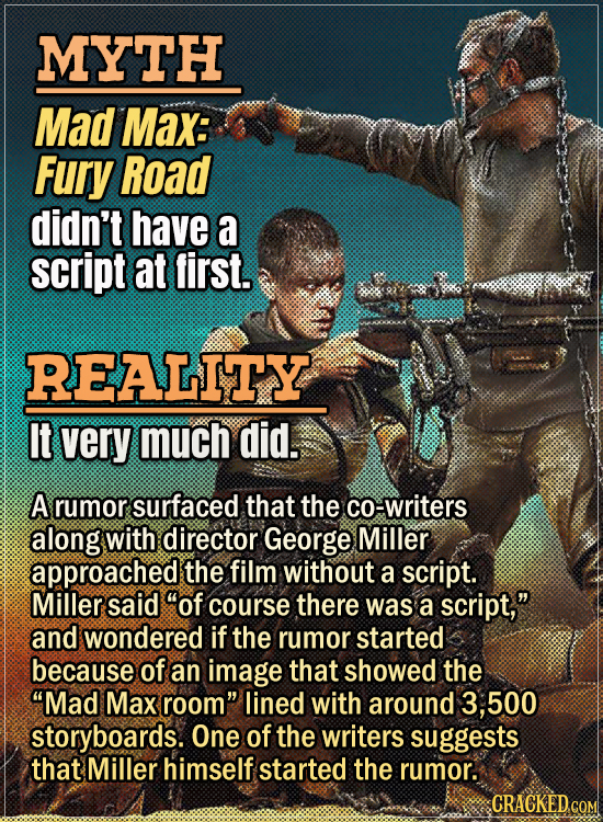 Movie Trivia Everyone Gets Wrong - Myth Mad Max: Fury Road didn't have an initial script. Reality It very much did. A rumor surfaced that the co-write