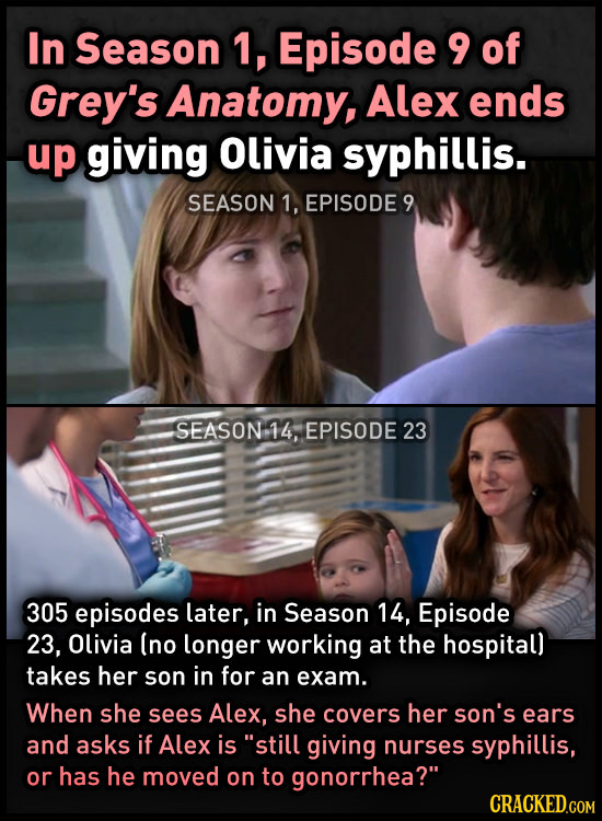 In Season 1, Episode 9 of Grey's Anatomy, Alex ends up giving Olivia syphillis. SEASON 1, EPISODE9 SEASON-14, EPISODE 23 305 episodes later, in Season