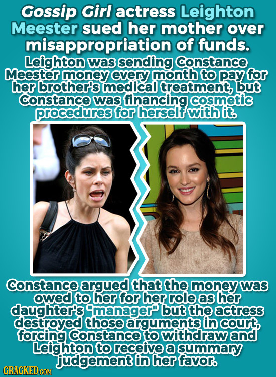Gossip Girl actress Leighton Meester sued her mother over misappropriation of funds. Leighton was sending Constance Meester money every month to pay f
