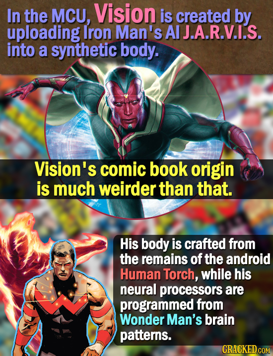 In the MCU, Vision is created by uploading Iron Man's AIJ.A.R.V.I.S. into a synthetic body. Vision's comic book origin is much weirder than that. His