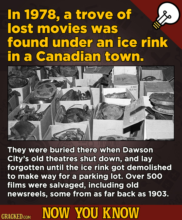 13 Movie-Related And Other Facts You Had No Clue About --In 1978, a trove of lost movies was found under an ice rink in a Canadian town. 18.