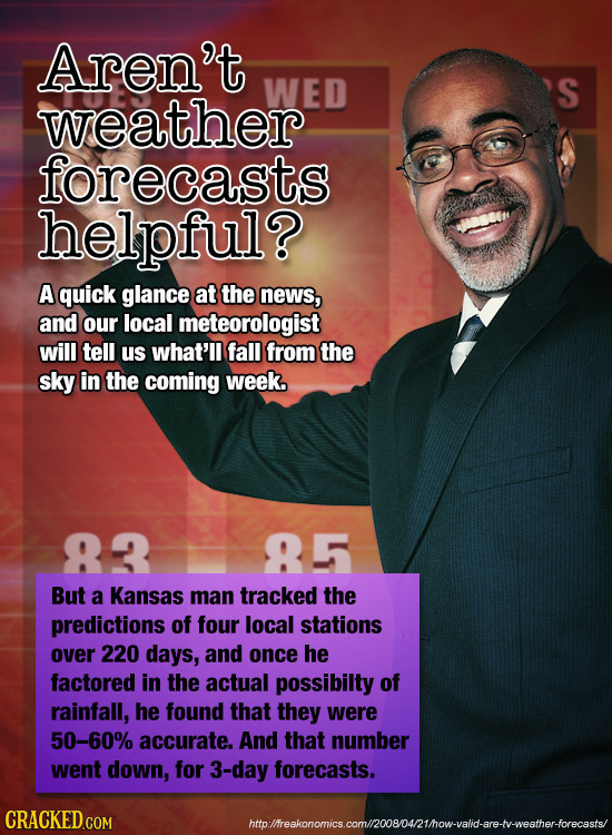 Aren't WED S weather forecasts helpful? A quick glance at the news, and our local meteorologist will tell us what'll fall from the sky in the coming w