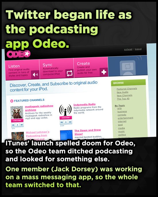 Twitter began life as the podcasting app Odeo. logous ODET exbead Sync Create Listen Create and Find original audio Automatically publish your owo con
