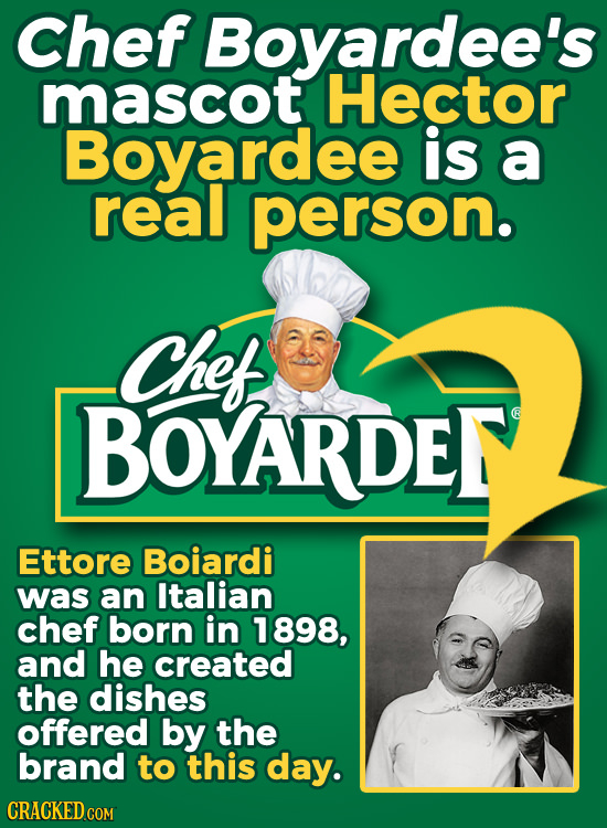 Chef Boyardee's mascot Hector Boyardee is a real person. Chef BOYARDEN Ettore Boiardi was an Italian chef born in 1898, and he created the dishes offe
