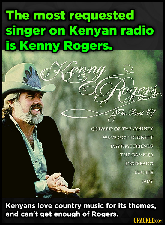 The most requested singer on Kenyan radio is Kenny Rogers. Henny Roars The Best Cf COWARD OF THE COUNTY WE'VE GOT TONIGHT DAYTIME FRIENDS THE GAMBLER