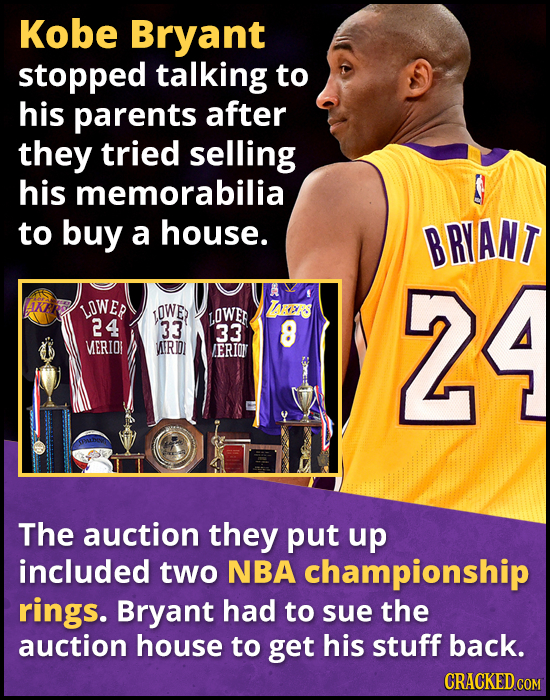 Kobe Bryant stopped talking to his parents after they tried selling his memorabilia to buy a house. BRYANT LIKR Lowep OWE, OWER TAEAS 24 33 33 8 24 ME