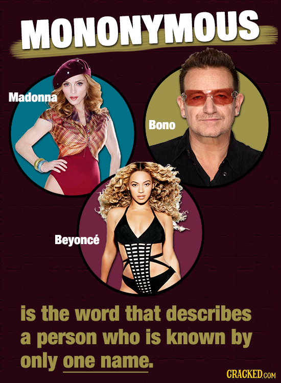 MONONYMOUS Madonna Bono Beyonce is the word that describes a person who is known by only one name. CRACKED.COM
