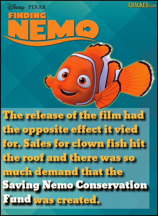DisNEY CRACKED PIXAR FINDING NEM The release of the film had the opposite effect it vied for. Sales for clown fish hit the roof and there was SO much