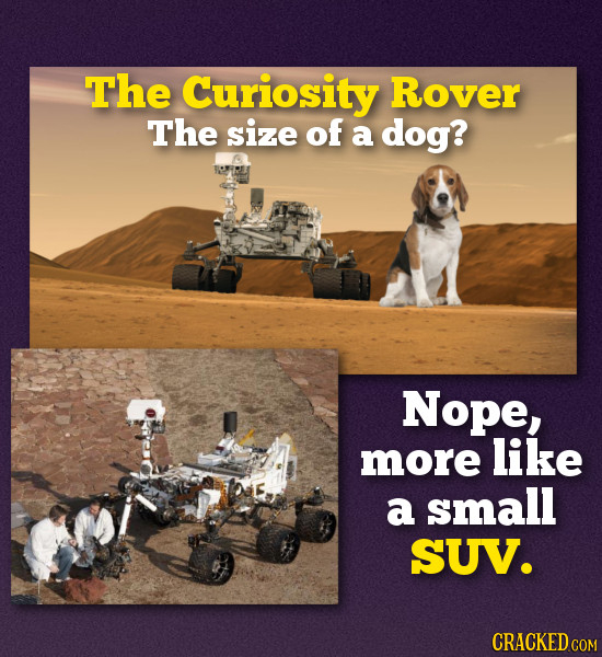 The Curiosity Rover The size of a dog? Nope, more like a small SUV.