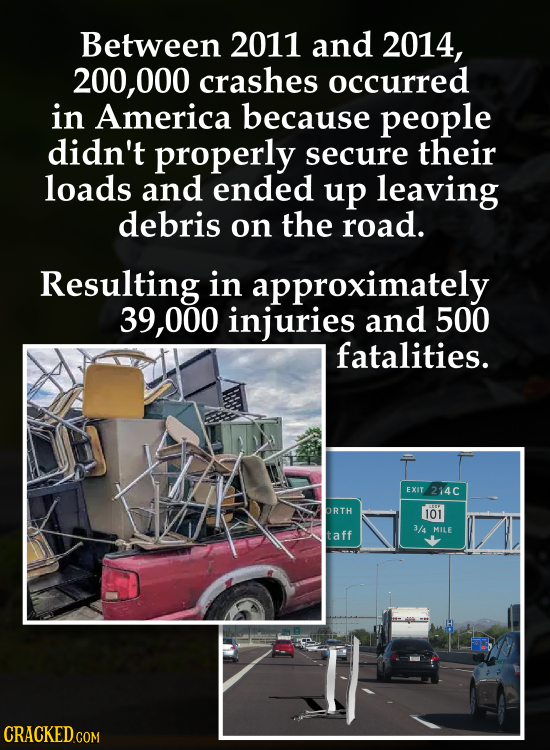 Between 2011 and 2014, 200,000 crashes occurred in America because people didn't properly secure their loads and ended up leaving debris on the road.
