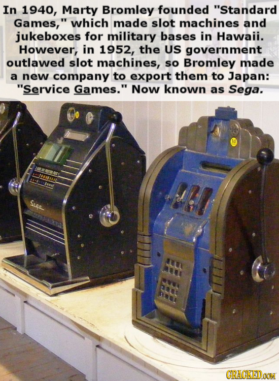In 1940, Marty Bromley founded Standard Games which made slot machines and jukeboxes for military bases in Hawaii. However, in 1952, the US governme