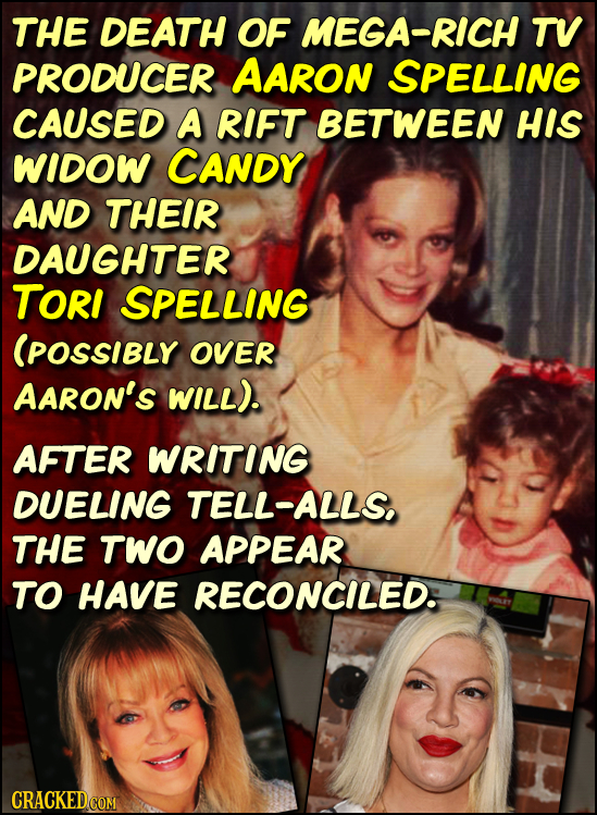 THE DEATH OF MEGA-RICH TV PRODUCER AARON SPELLING CAUSED A RIFT BETWEEN HIS WIDOW CANDY AND THEIR DAUGHTER TORI SPELLING CPOSSIBLY OVER AARON'S WILL).
