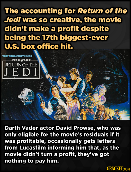 The accounting for Return of the Jedi was sO creative, the movie didn't make a profit despite being the 17th biggest-ever U.S. box office hit. THE SAC