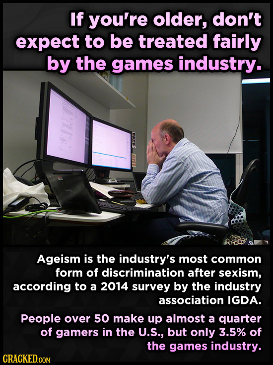 If you're older, don't expect to be treated fairly by the games industry. LRELO 1171 Ageism is the industry's most common form of discrimination after