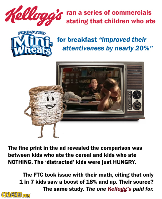 Kellogg's ran a series of commercials stating that children who ate FROSTED Mini for breakfast improved their Wheats attentiveness by nearly 20% The