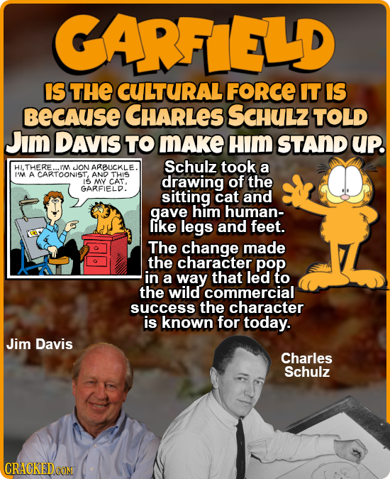 GARFELD IS THE CULTURAL FORCE IT IS BeCAuse CHARLES SCHULZ TOLD Jim DAVIS TO MAKE HIM STAND UP. Schulz took HI.THERE. I'M ON ARBUCKLE. a I'M A CARTOON