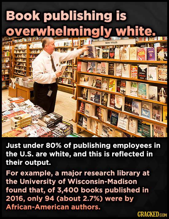 Book publishing is overwhelmingly white. LAhla MO TITLES SUGR on Just under 80% of publishing employees in the U.S. are white, and this is reflected i